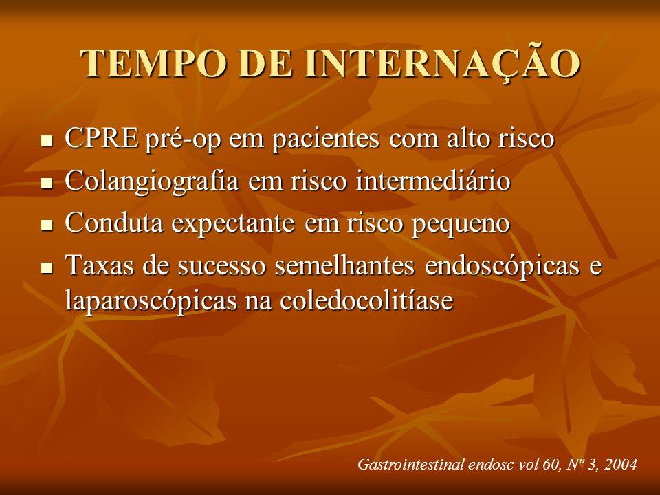 TEMPO DE INTERNAÇÃO CPRE pré-op em pacientes com alto risco