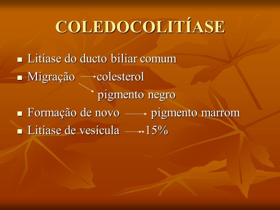 COLEDOCOLITÍASE Litíase do ducto biliar comum Migração colesterol