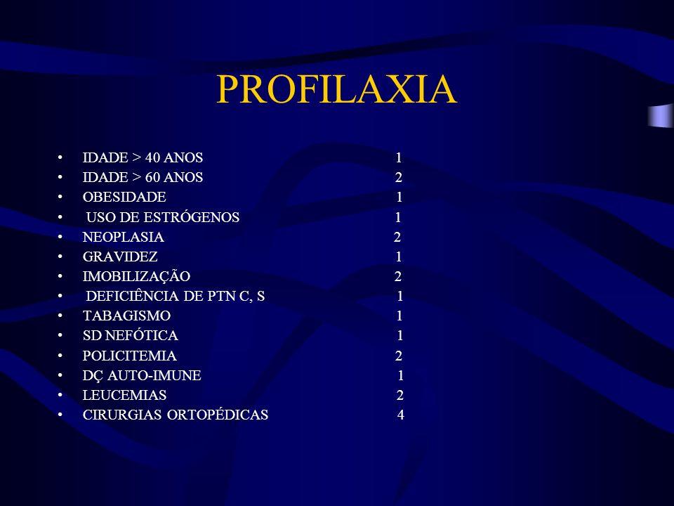 PROFILAXIA IDADE > 40 ANOS 1 IDADE > 60 ANOS 2 OBESIDADE 1
