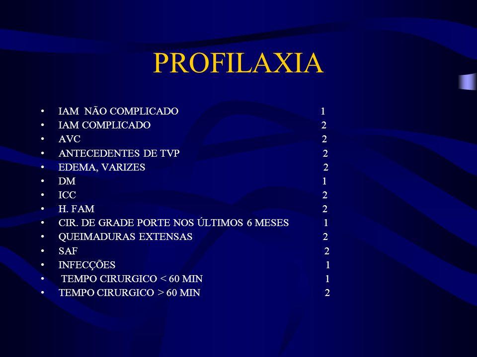 PROFILAXIA IAM NÃO COMPLICADO 1 IAM COMPLICADO 2 AVC 2