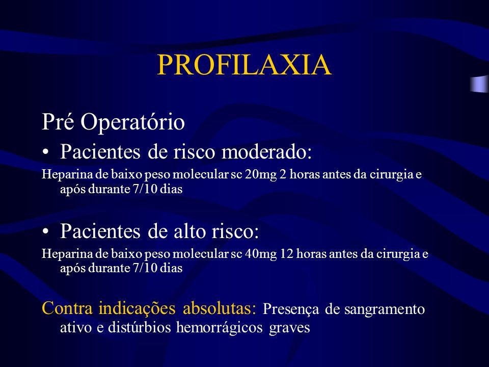 PROFILAXIA Pré Operatório Pacientes de risco moderado: