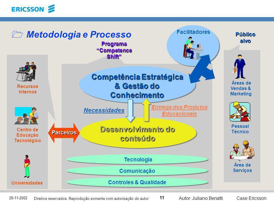 Metodologia e Processo