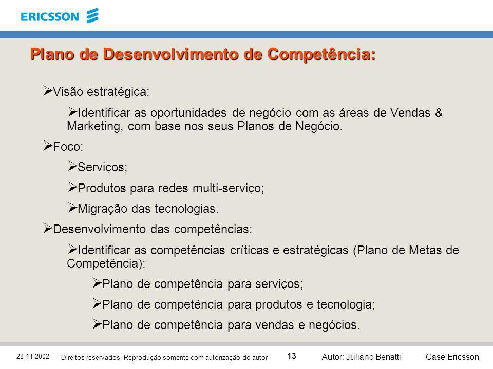 Plano de Desenvolvimento de Competência: