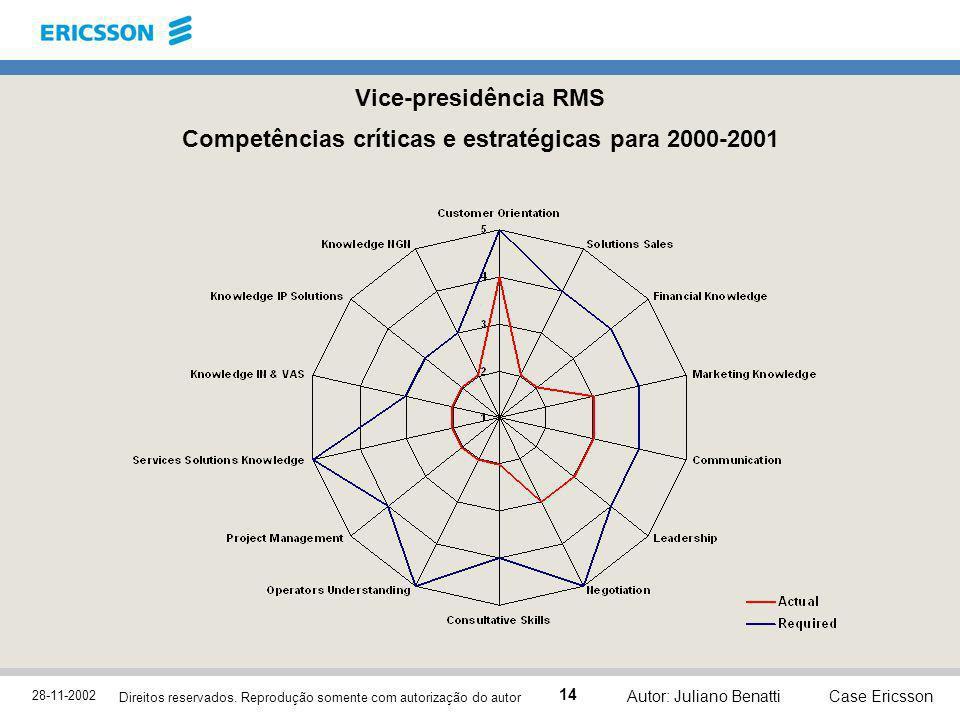 Competências críticas e estratégicas para 2000-2001