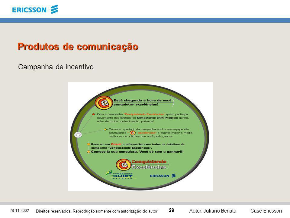 Produtos de comunicação
