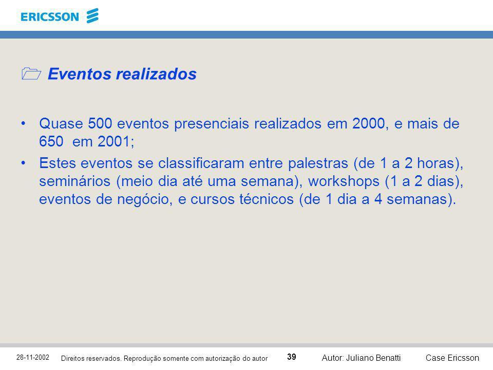 Eventos realizados Quase 500 eventos presenciais realizados em 2000, e mais de 650 em 2001;