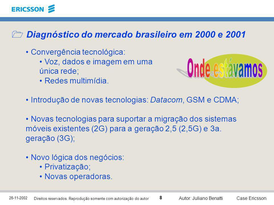 Diagnóstico do mercado brasileiro em 2000 e 2001