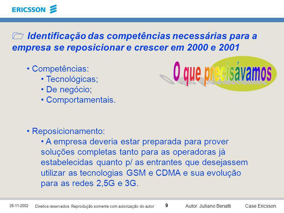 Identificação das competências necessárias para a empresa se reposicionar e crescer em 2000 e 2001