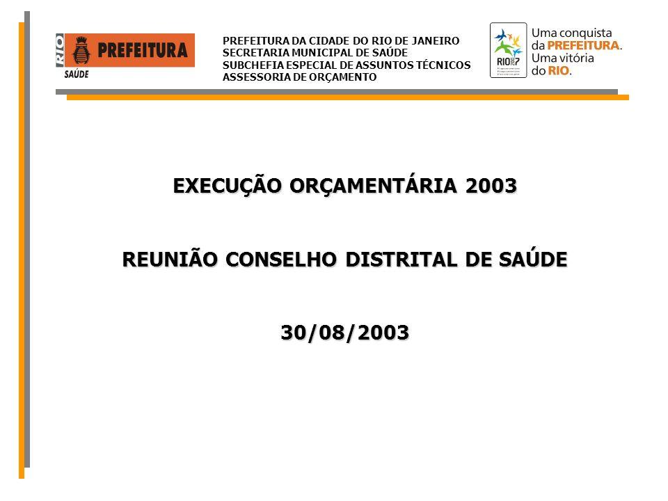 EXECUÇÃO ORÇAMENTÁRIA 2003 REUNIÃO CONSELHO DISTRITAL DE SAÚDE