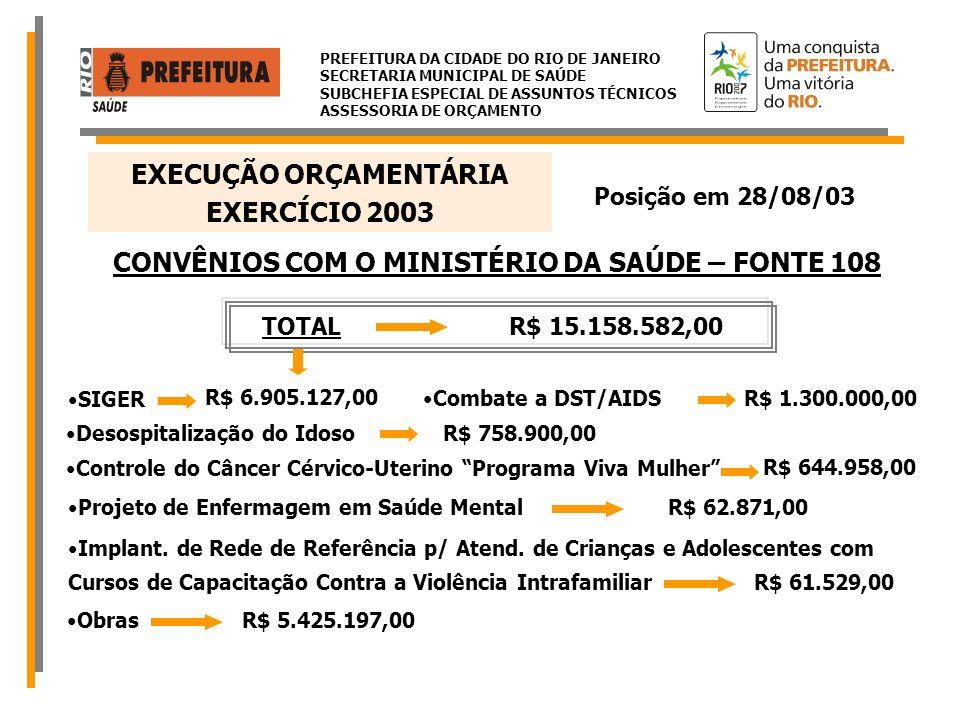 EXECUÇÃO ORÇAMENTÁRIA CONVÊNIOS COM O MINISTÉRIO DA SAÚDE – FONTE 108
