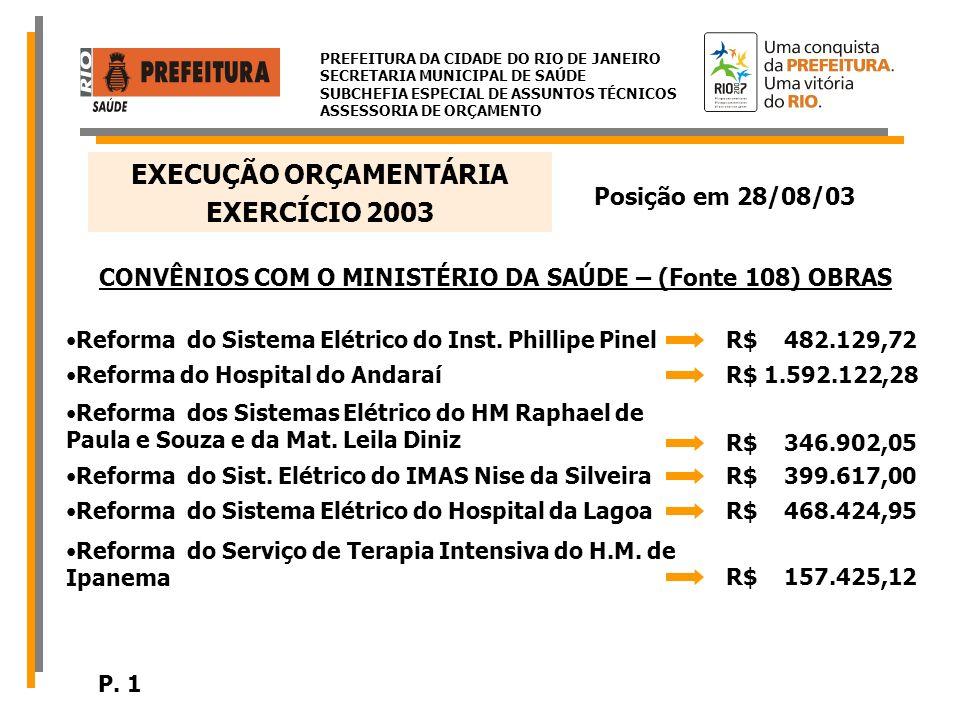 EXECUÇÃO ORÇAMENTÁRIA EXERCÍCIO 2003