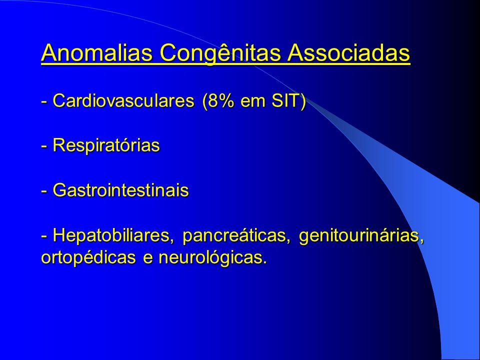 Anomalias Congênitas Associadas - Cardiovasculares (8% em SIT) - Respiratórias - Gastrointestinais - Hepatobiliares, pancreáticas, genitourinárias, ortopédicas e neurológicas.