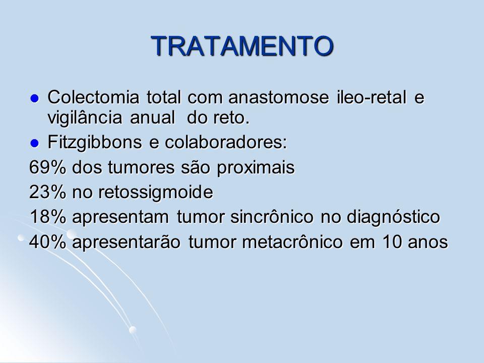 TRATAMENTO Colectomia total com anastomose ileo-retal e vigilância anual do reto. Fitzgibbons e colaboradores: