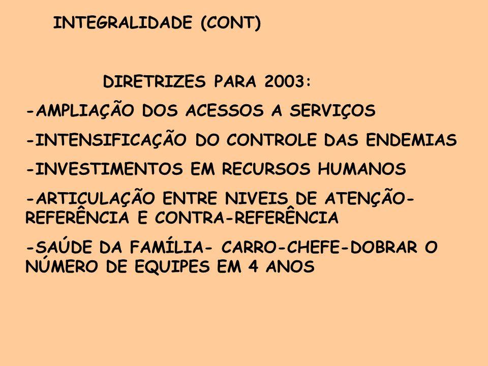 INTEGRALIDADE (CONT)DIRETRIZES PARA 2003: -AMPLIAÇÃO DOS ACESSOS A SERVIÇOS. -INTENSIFICAÇÃO DO CONTROLE DAS ENDEMIAS.