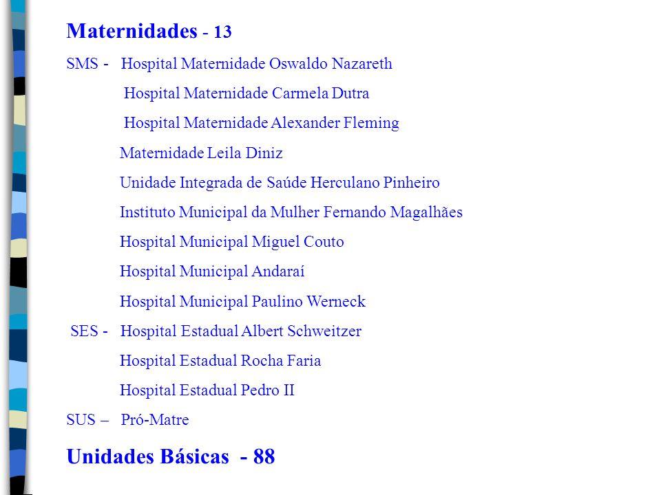 Maternidades - 13 Unidades Básicas - 88