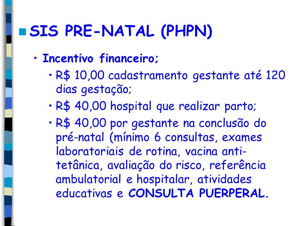 SIS PRE-NATAL (PHPN) Incentivo financeiro;