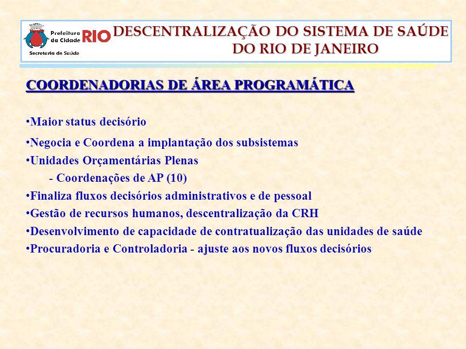 COORDENADORIAS DE ÁREA PROGRAMÁTICA
