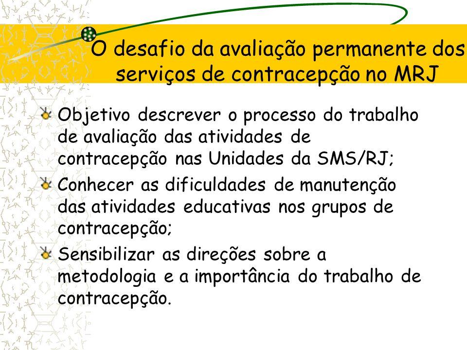 O desafio da avaliação permanente dos serviços de contracepção no MRJ