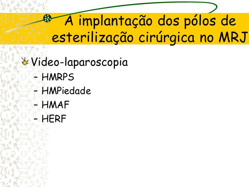 A implantação dos pólos de esterilização cirúrgica no MRJ