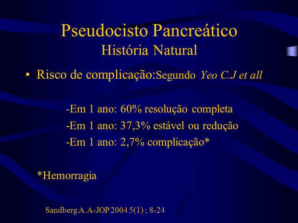 Pseudocisto Pancreático História Natural
