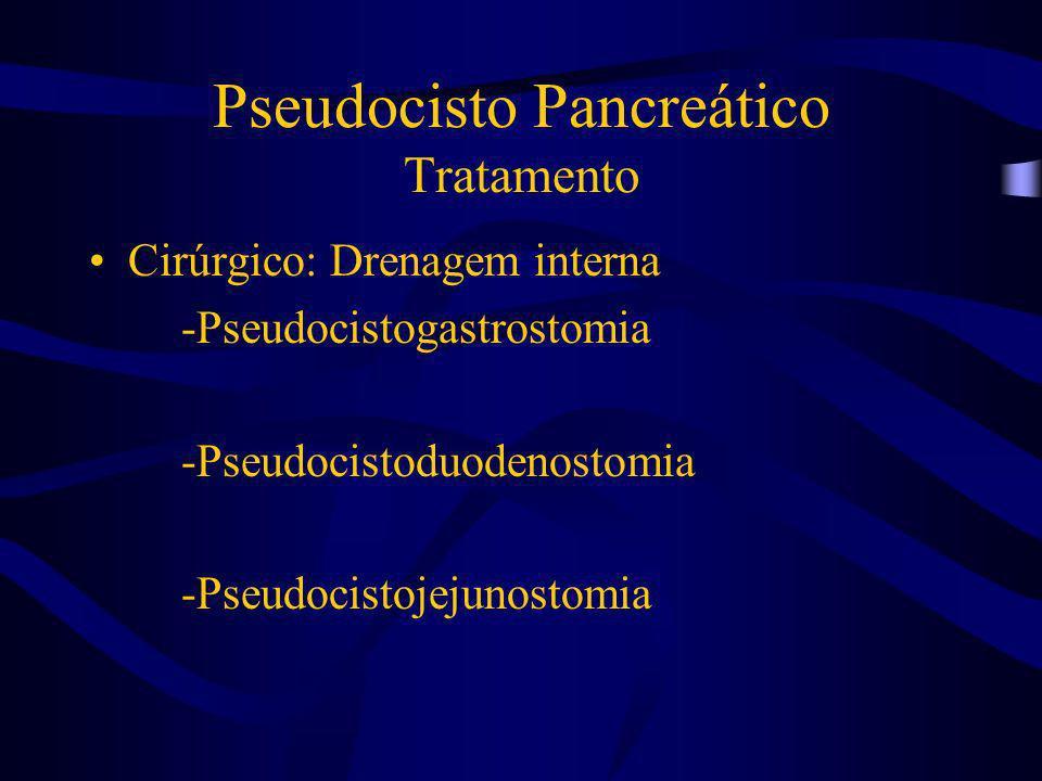 Pseudocisto Pancreático Tratamento