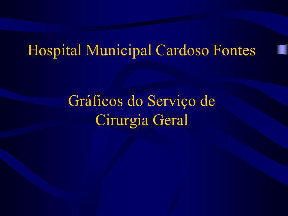 Hospital Municipal Cardoso Fontes