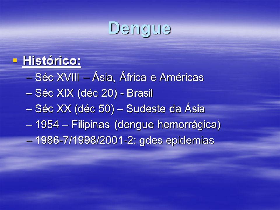Dengue Histórico: Séc XVIII – Ásia, África e Américas