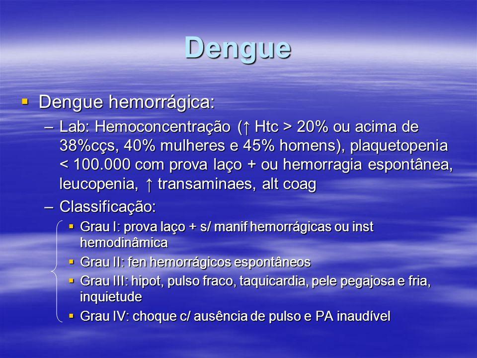 Dengue Dengue hemorrágica: