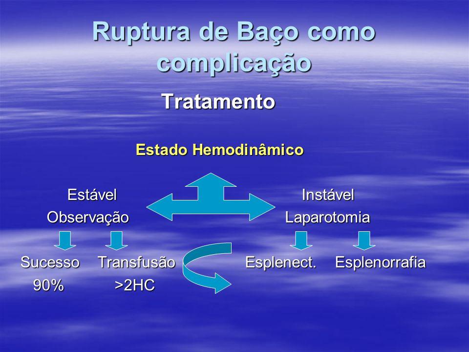 Ruptura de Baço como complicação