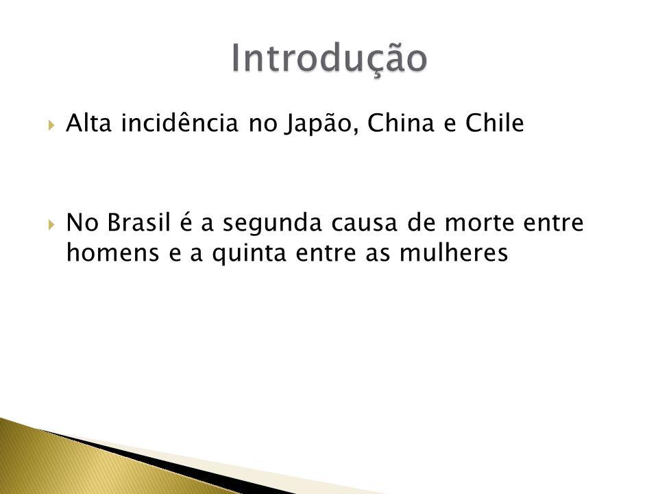 Introdução Alta incidência no Japão, China e Chile