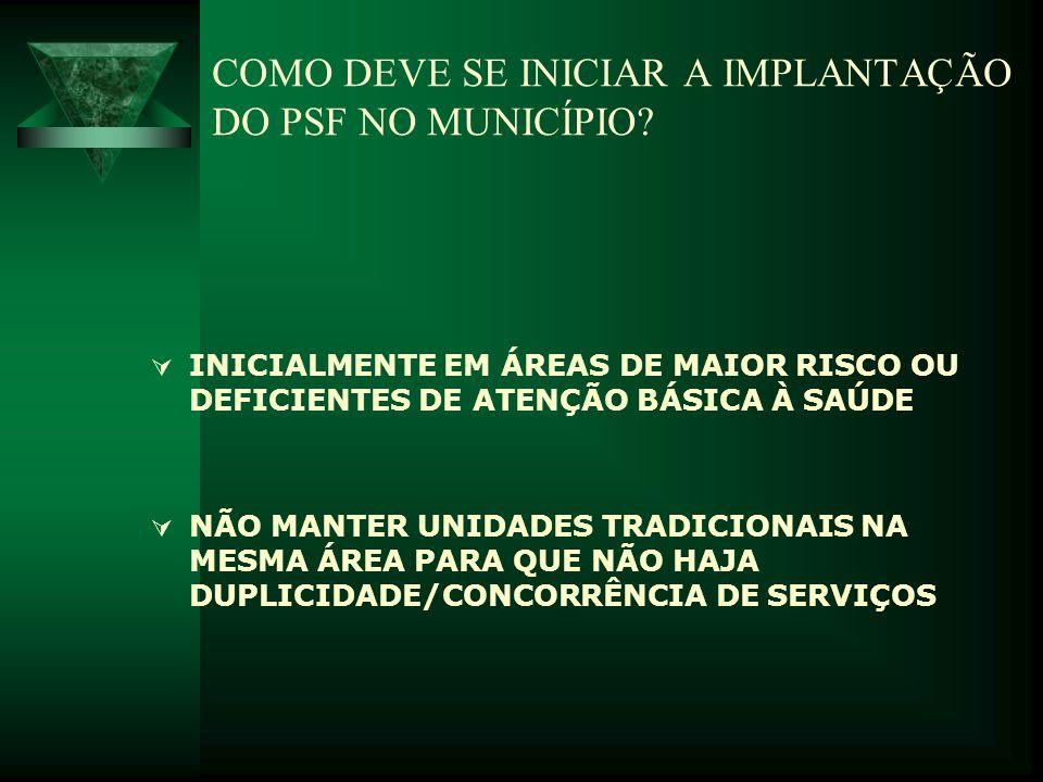 COMO DEVE SE INICIAR A IMPLANTAÇÃO DO PSF NO MUNICÍPIO