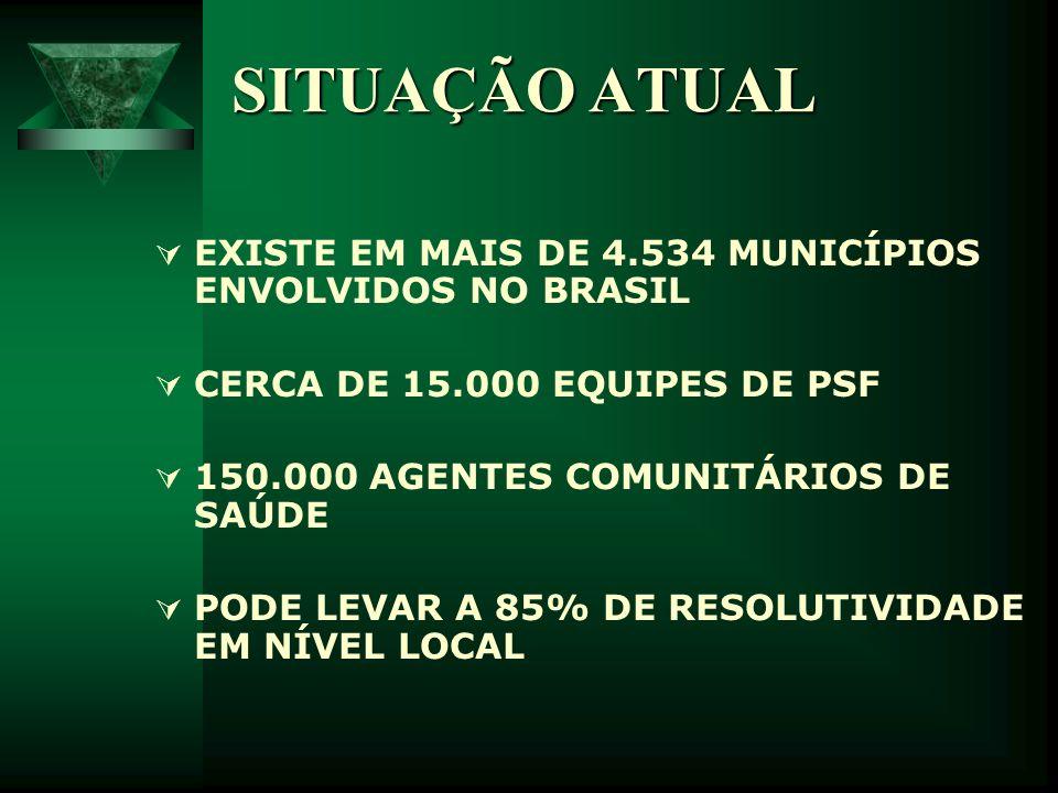 SITUAÇÃO ATUAL EXISTE EM MAIS DE 4.534 MUNICÍPIOS ENVOLVIDOS NO BRASIL