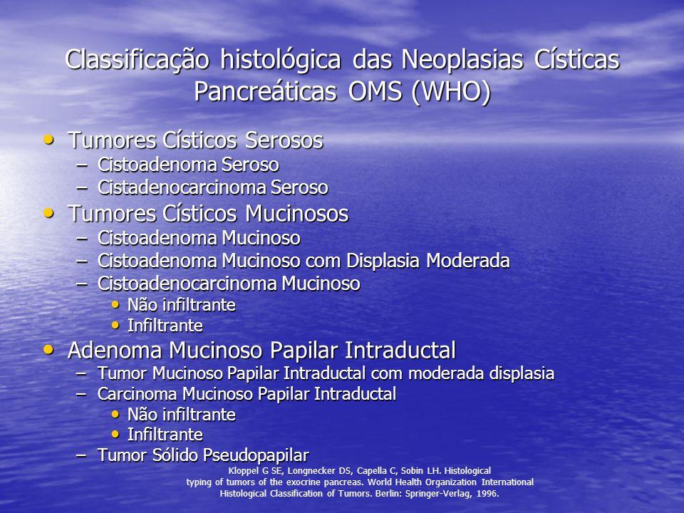 Classificação histológica das Neoplasias Císticas Pancreáticas OMS (WHO)