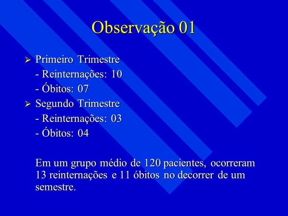 Observação 01 Primeiro Trimestre - Reinternações: 10 - Óbitos: 07