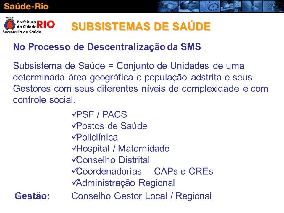 SUBSISTEMAS DE SAÚDE No Processo de Descentralização da SMS