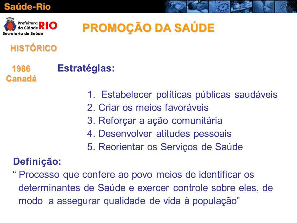 PROMOÇÃO DA SAÚDE Estratégias: