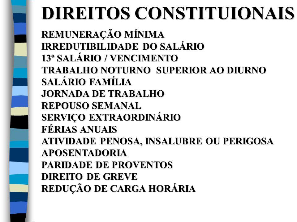 DIREITOS CONSTITUIONAIS