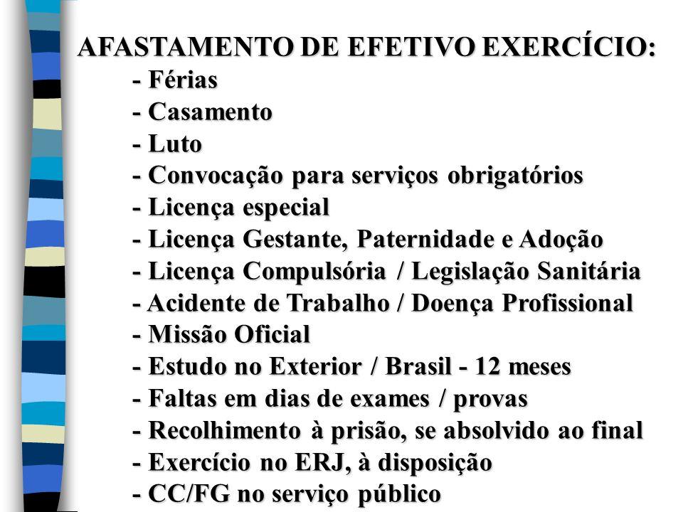 AFASTAMENTO DE EFETIVO EXERCÍCIO: