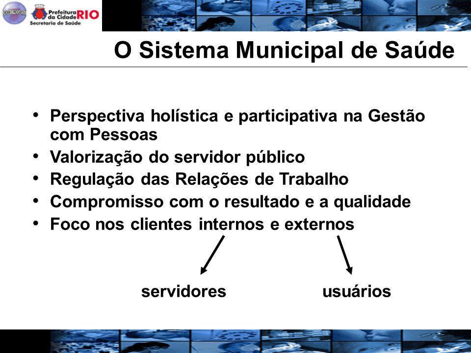 O Sistema Municipal de Saúde