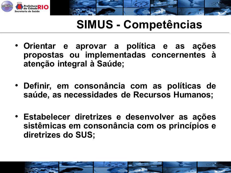 SIMUS - Competências Orientar e aprovar a política e as ações propostas ou implementadas concernentes à atenção integral à Saúde;