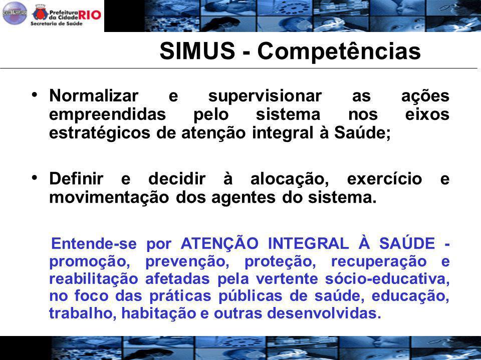 SIMUS - Competências Normalizar e supervisionar as ações empreendidas pelo sistema nos eixos estratégicos de atenção integral à Saúde;