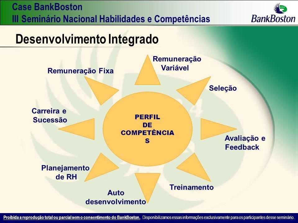 Desenvolvimento Integrado