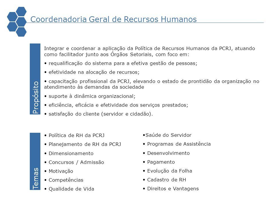 Coordenadoria Geral de Recursos Humanos