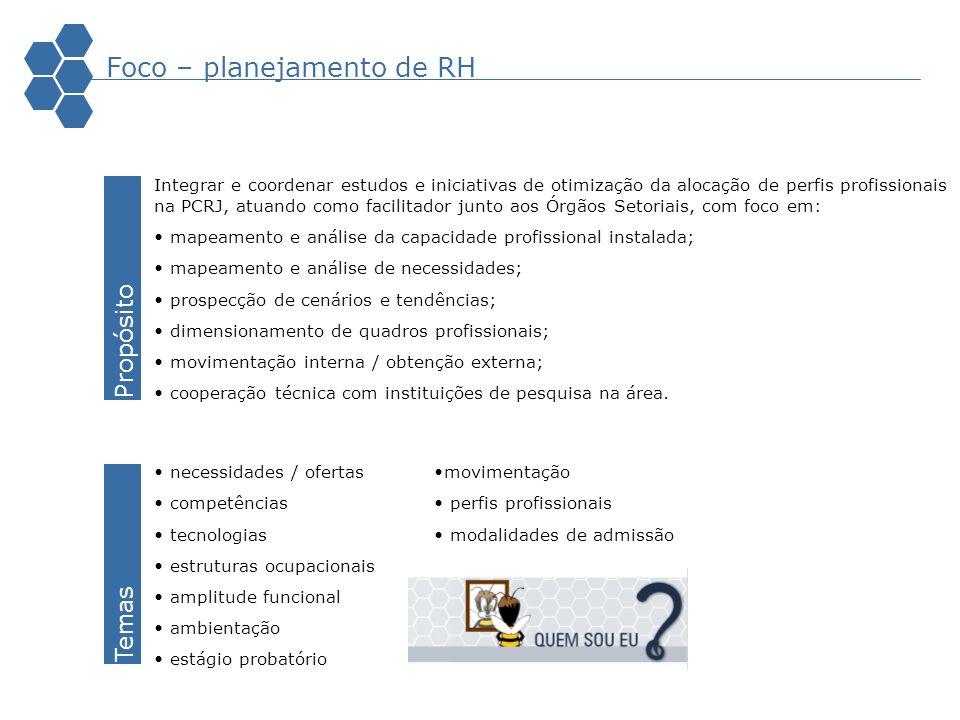 Foco – planejamento de RH