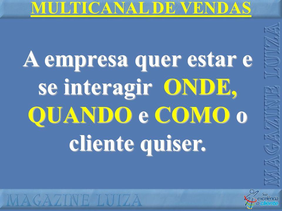 MULTICANAL DE VENDAS A empresa quer estar e se interagir ONDE, QUANDO e COMO o cliente quiser.