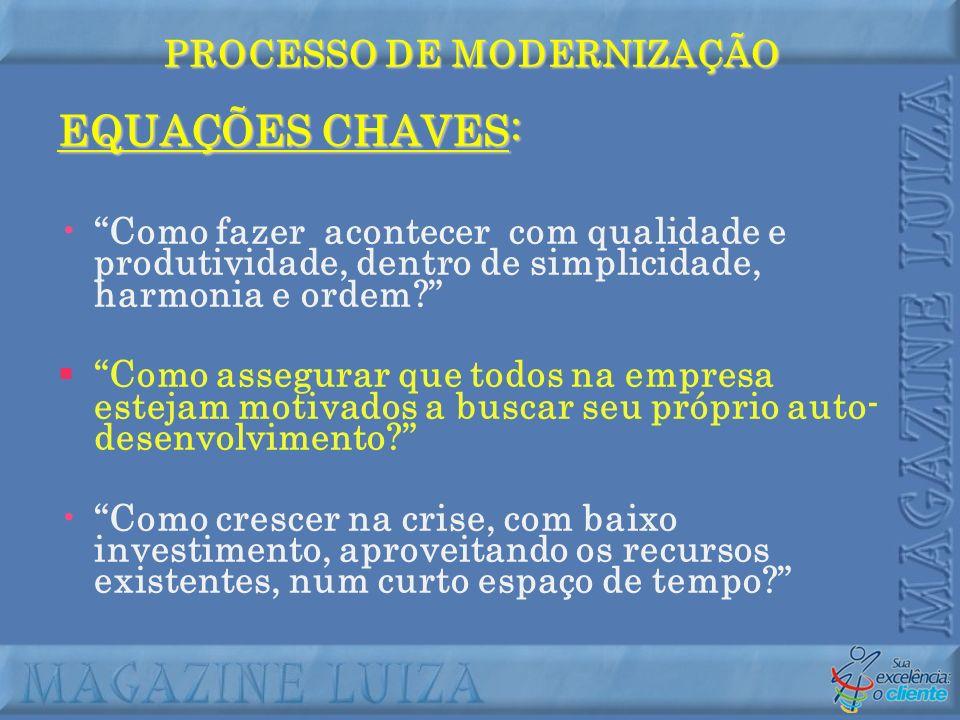 PROCESSO DE MODERNIZAÇÃO