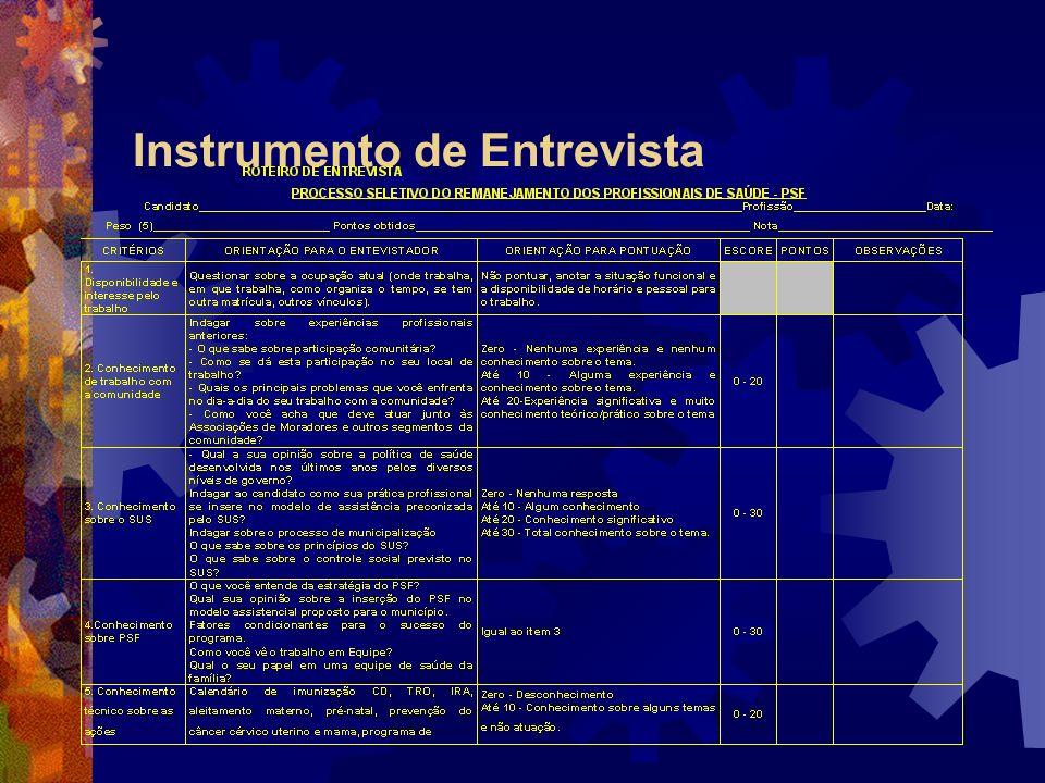 Instrumento de Entrevista