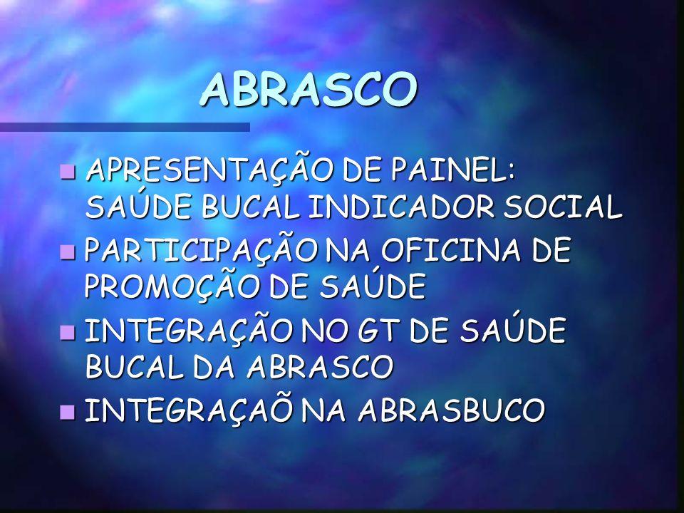 ABRASCO APRESENTAÇÃO DE PAINEL: SAÚDE BUCAL INDICADOR SOCIAL