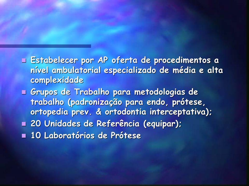 Estabelecer por AP oferta de procedimentos a nível ambulatorial especializado de média e alta complexidade