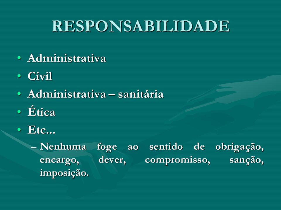 RESPONSABILIDADE Administrativa Civil Administrativa – sanitária Ética